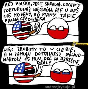 prawa-czlowieka-usa-polska