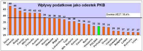 2550746_podatkiUE2012