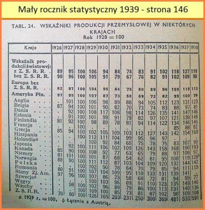 1939 str. 146