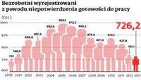 Statystyka_Ślązak
